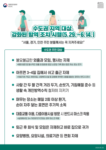 수정됨_2수도권 대상 방역 강화(~6.14.) 포스터_주민용 (2).jpg