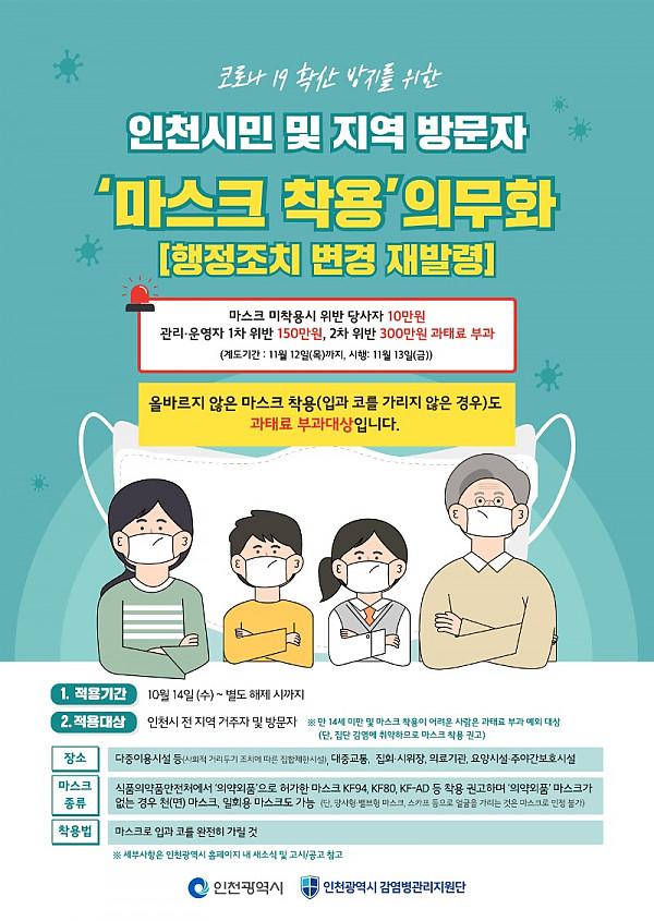 마스크 착용 의무화 포스터_JPG.jpg